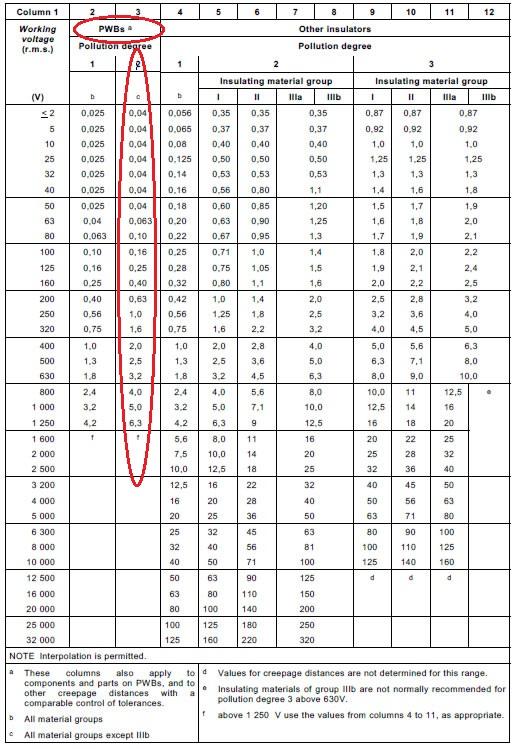 ul 61800-5-1 pdf